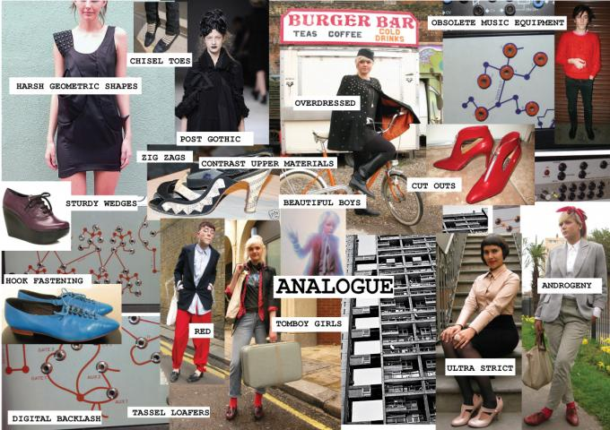 womens and mens fashion footwear mood board for Underground